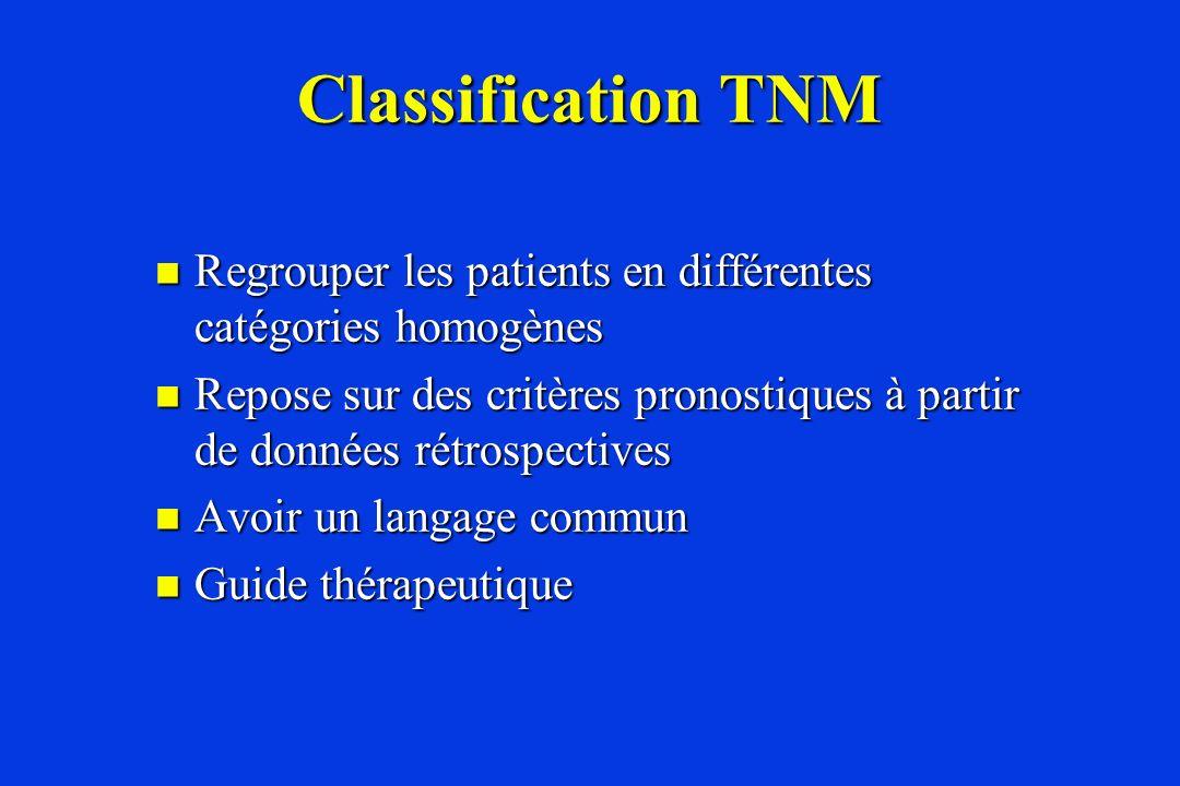 Classification TNM Regrouper les patients en différentes catégories homogènes Regrouper les patients en différentes catégories homogènes Repose sur de
