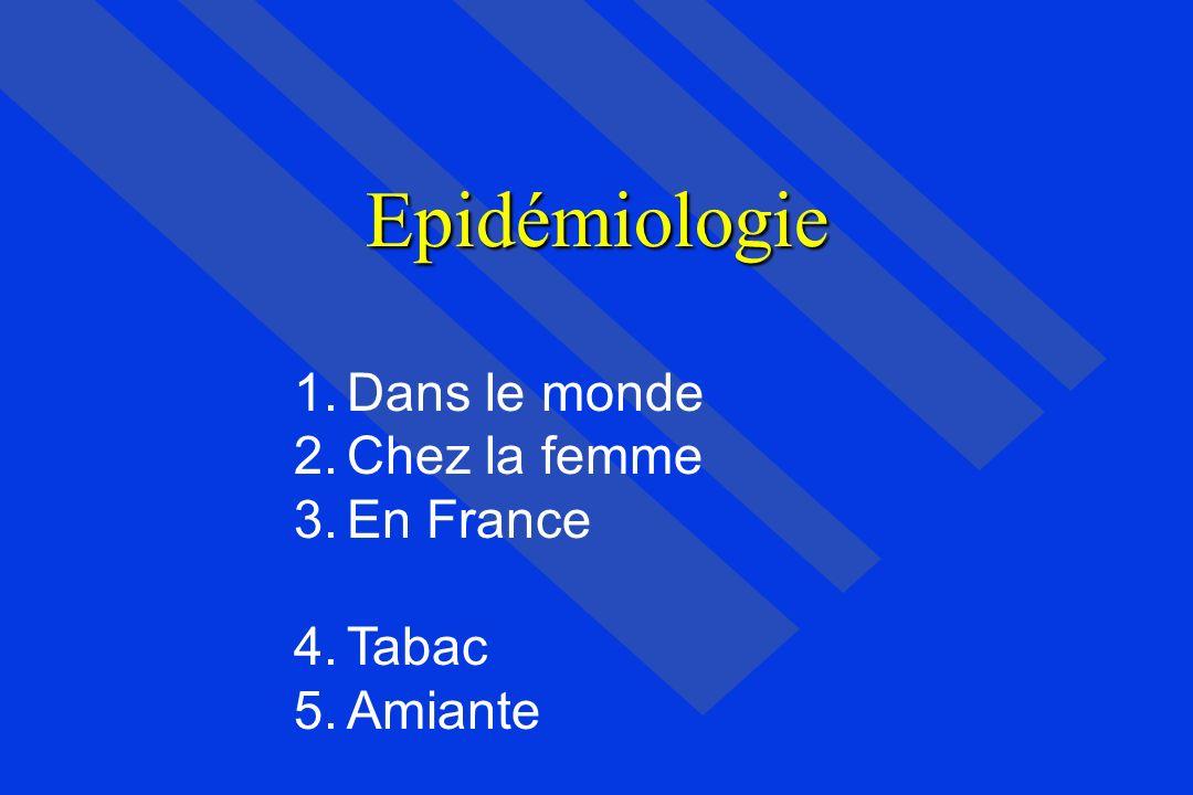 Epidémiologie 1.Dans le monde 2.Chez la femme 3.En France 4.Tabac 5.Amiante
