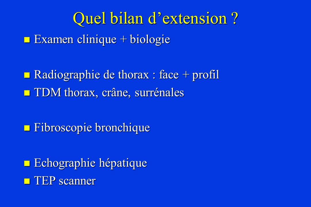 Quel bilan dextension ? Examen clinique + biologie Examen clinique + biologie Radiographie de thorax : face + profil Radiographie de thorax : face + p