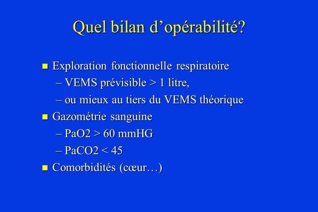 Quel bilan dopérabilité? Exploration fonctionnelle respiratoire Exploration fonctionnelle respiratoire –VEMS prévisible > 1 litre, –ou mieux au tiers