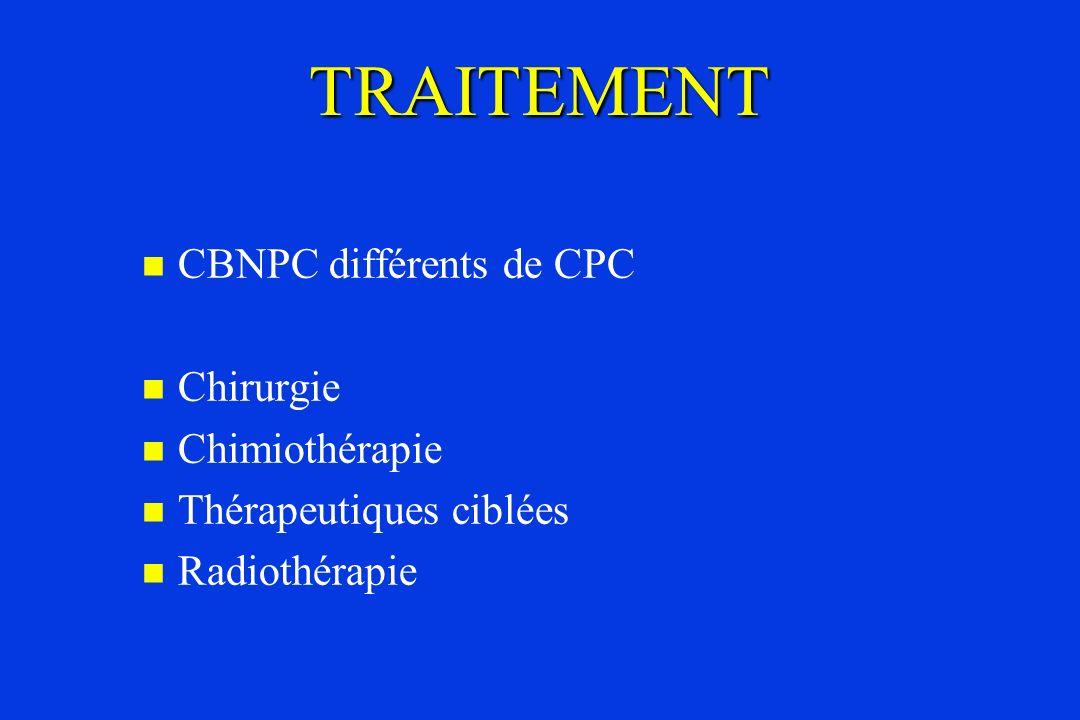 TRAITEMENT CBNPC différents de CPC Chirurgie Chimiothérapie Thérapeutiques ciblées Radiothérapie