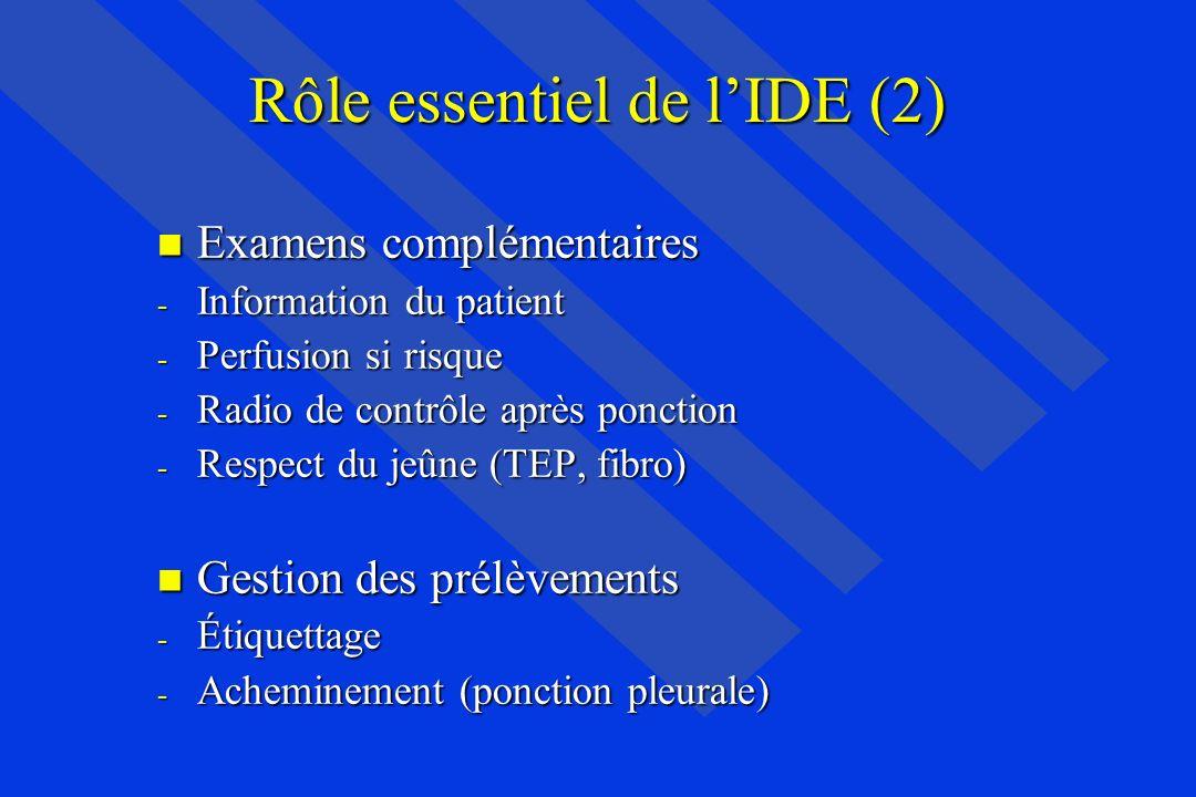 Rôle essentiel de lIDE (2) Examens complémentaires Examens complémentaires - Information du patient - Perfusion si risque - Radio de contrôle après po
