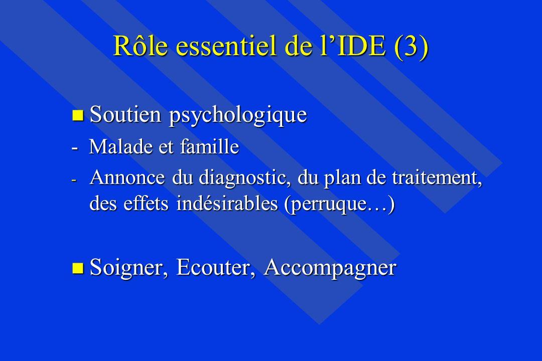 Rôle essentiel de lIDE (3) Soutien psychologique Soutien psychologique - Malade et famille - Annonce du diagnostic, du plan de traitement, des effets