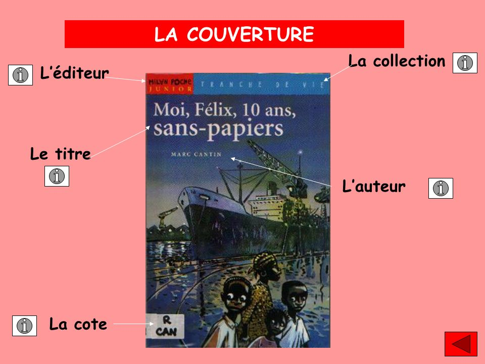 LA COUVERTURE Le titre Lauteur Léditeur La cote La collection
