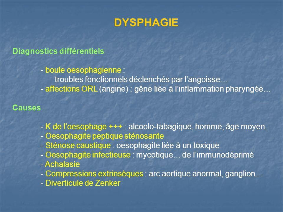 Diagnostics différentiels - boule oesophagienne : troubles fonctionnels déclenchés par langoisse… - affections ORL (angine) : gêne liée à linflammatio