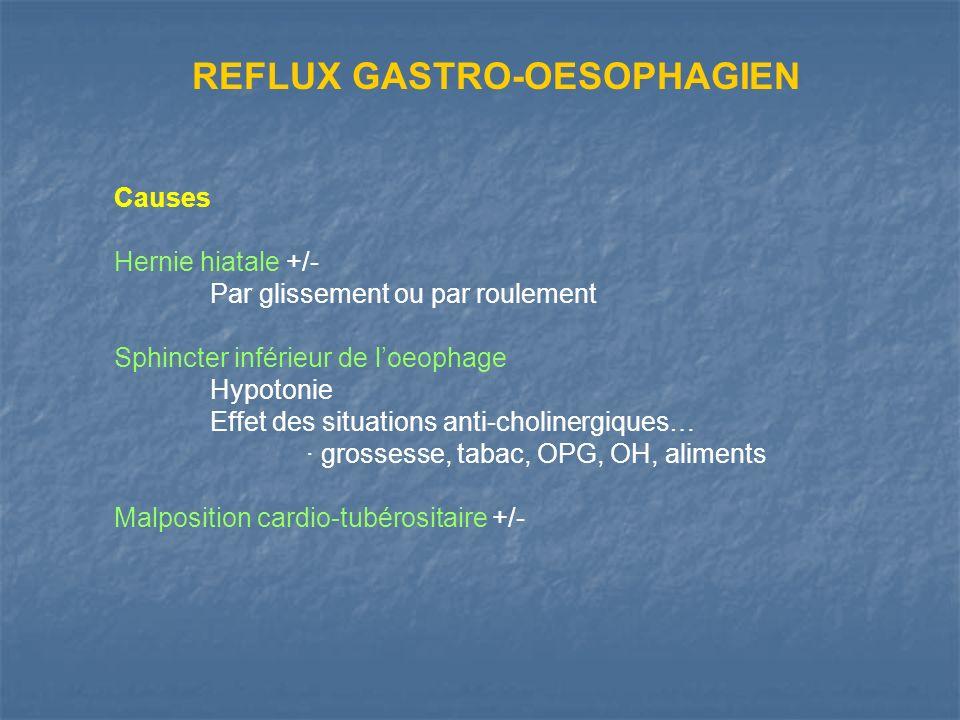 Causes Hernie hiatale +/- Par glissement ou par roulement Sphincter inférieur de loeophage Hypotonie Effet des situations anti-cholinergiques… · gross