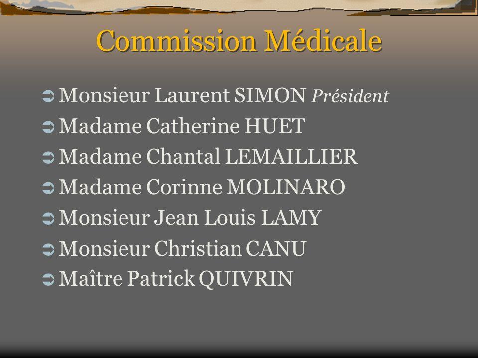 Commission Médicale Monsieur Laurent SIMON Président Madame Catherine HUET Madame Chantal LEMAILLIER Madame Corinne MOLINARO Monsieur Jean Louis LAMY