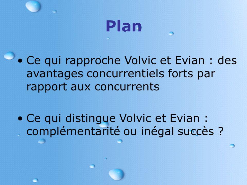 Pourquoi préférer Volvic et Evian aux autres marques deaux ?