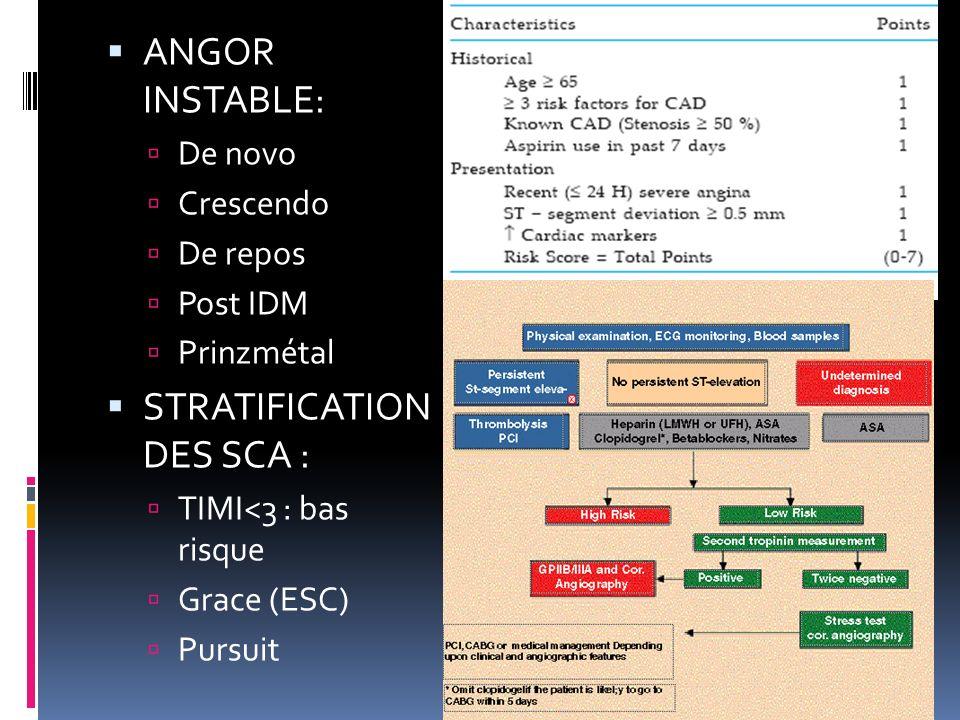 ANGOR INSTABLE: De novo Crescendo De repos Post IDM Prinzmétal STRATIFICATION DES SCA : TIMI<3 : bas risque Grace (ESC) Pursuit