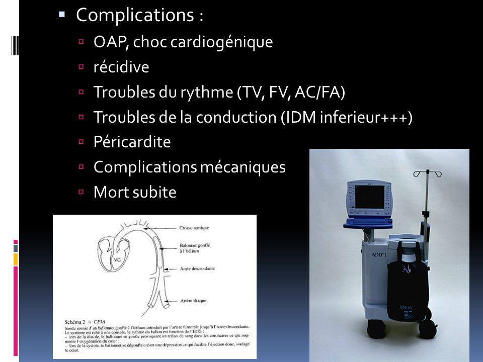 Complications : OAP, choc cardiogénique récidive Troubles du rythme (TV, FV, AC/FA) Troubles de la conduction (IDM inferieur+++) Péricardite Complicat