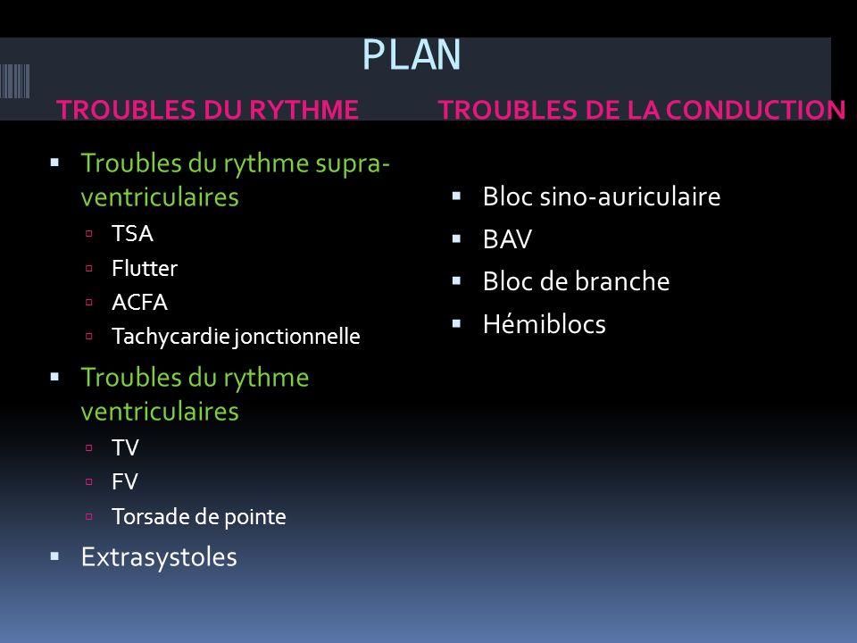 PLAN TROUBLES DU RYTHME TROUBLES DE LA CONDUCTION Troubles du rythme supra- ventriculaires TSA Flutter ACFA Tachycardie jonctionnelle Troubles du ryth