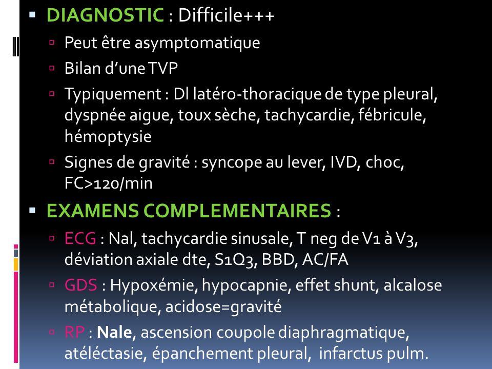 DIAGNOSTIC : Difficile+++ Peut être asymptomatique Bilan dune TVP Typiquement : Dl latéro-thoracique de type pleural, dyspnée aigue, toux sèche, tachy