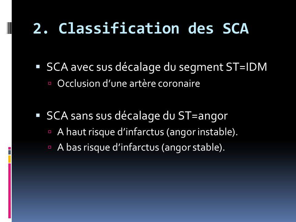 2. Classification des SCA SCA avec sus décalage du segment ST=IDM Occlusion dune artère coronaire SCA sans sus décalage du ST=angor A haut risque dinf
