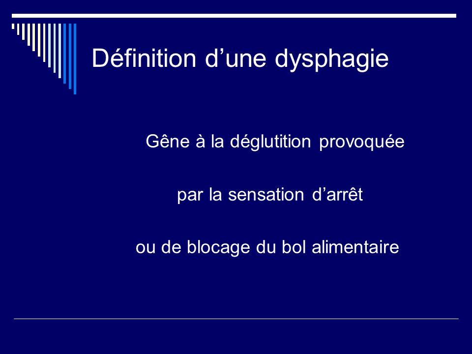Définition dune dysphagie Gêne à la déglutition provoquée par la sensation darrêt ou de blocage du bol alimentaire