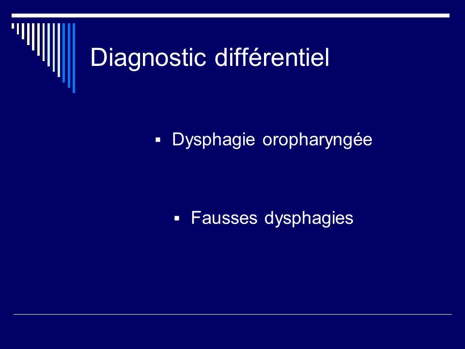 Diagnostic différentiel Dysphagie oropharyngée Fausses dysphagies