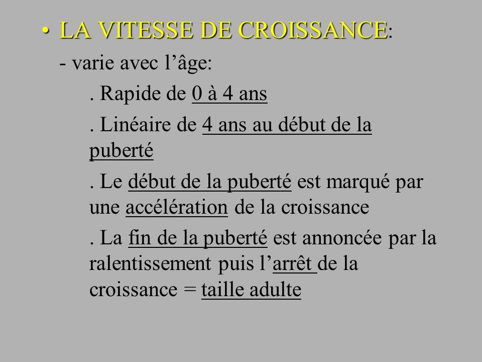 LA VITESSE DE CROISSANCELA VITESSE DE CROISSANCE : - varie avec lâge:. Rapide de 0 à 4 ans. Linéaire de 4 ans au début de la puberté. Le début de la p