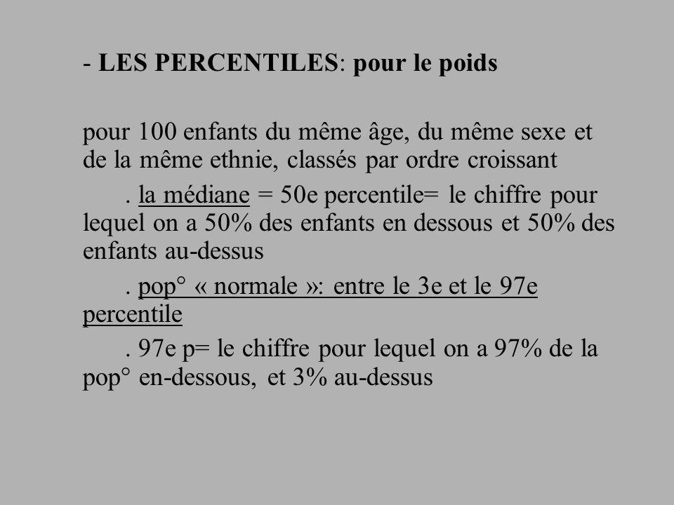 - LES PERCENTILES: pour le poids pour 100 enfants du même âge, du même sexe et de la même ethnie, classés par ordre croissant. la médiane = 50e percen