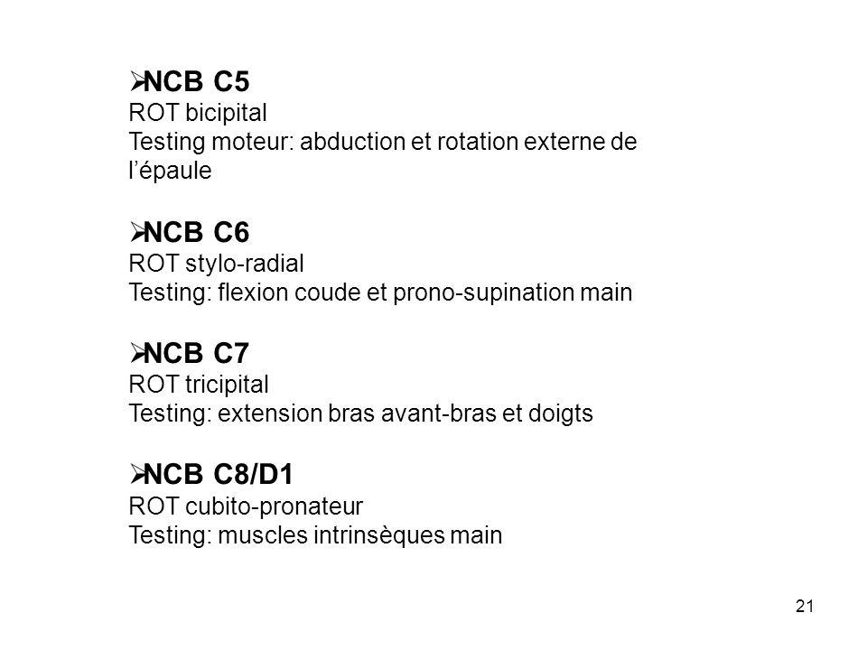21 NCB C5 ROT bicipital Testing moteur: abduction et rotation externe de lépaule NCB C6 ROT stylo-radial Testing: flexion coude et prono-supination ma
