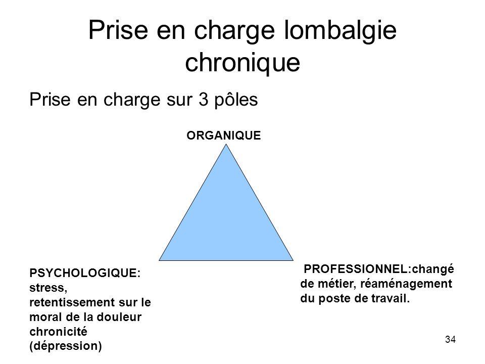 34 Prise en charge lombalgie chronique Prise en charge sur 3 pôles ORGANIQUE PROFESSIONNEL:changé de métier, réaménagement du poste de travail. PSYCHO