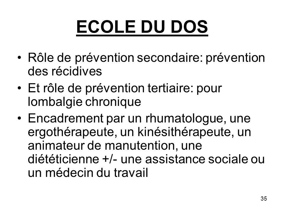 35 ECOLE DU DOS Rôle de prévention secondaire: prévention des récidives Et rôle de prévention tertiaire: pour lombalgie chronique Encadrement par un r