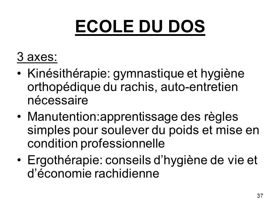 37 ECOLE DU DOS 3 axes: Kinésithérapie: gymnastique et hygiène orthopédique du rachis, auto-entretien nécessaire Manutention:apprentissage des règles