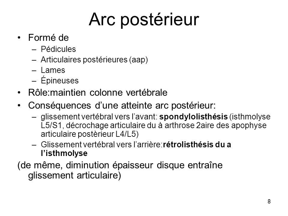 8 Arc postérieur Formé de –Pédicules –Articulaires postérieures (aap) –Lames –Épineuses Rôle:maintien colonne vertébrale Conséquences dune atteinte ar