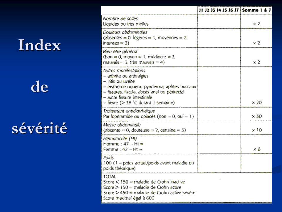 Index de sévérité