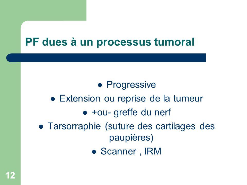 12 PF dues à un processus tumoral Progressive Extension ou reprise de la tumeur +ou- greffe du nerf Tarsorraphie (suture des cartilages des paupières)