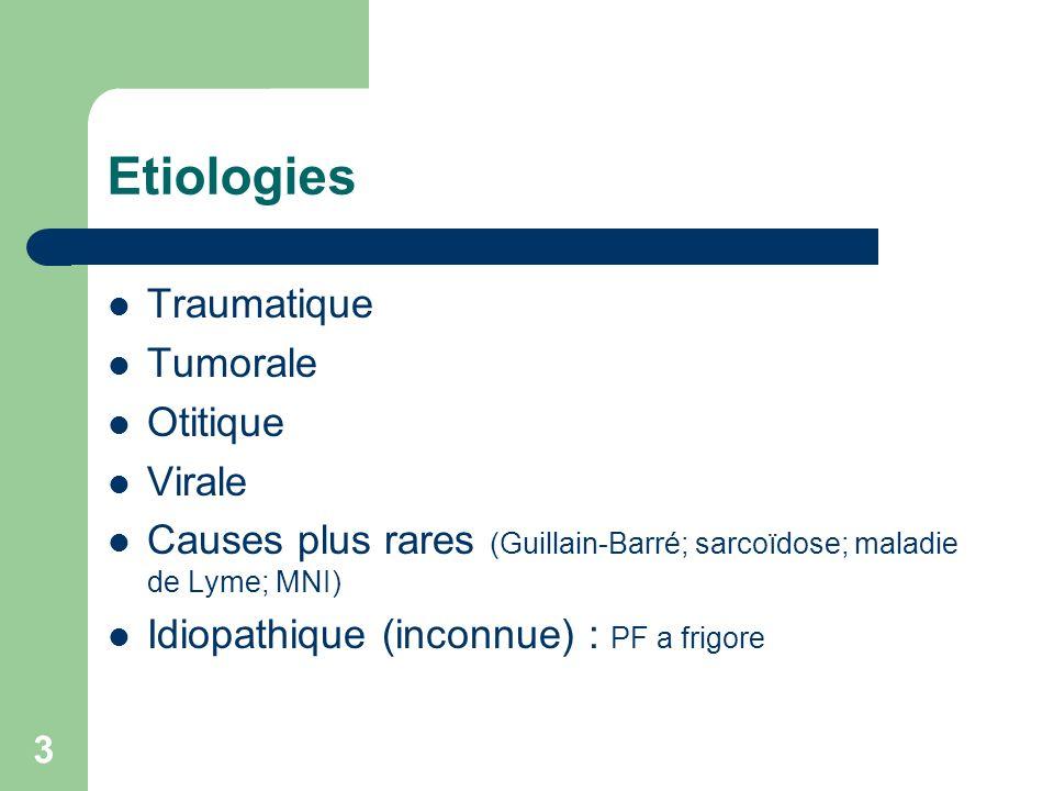 14 PF zostérienne (zona) Souvent évident Éruption vésiculeuse Associée à une otite Contexte fébrile Atteinte cochléaire ou vestibulaire (vertiges) TTT antiviral