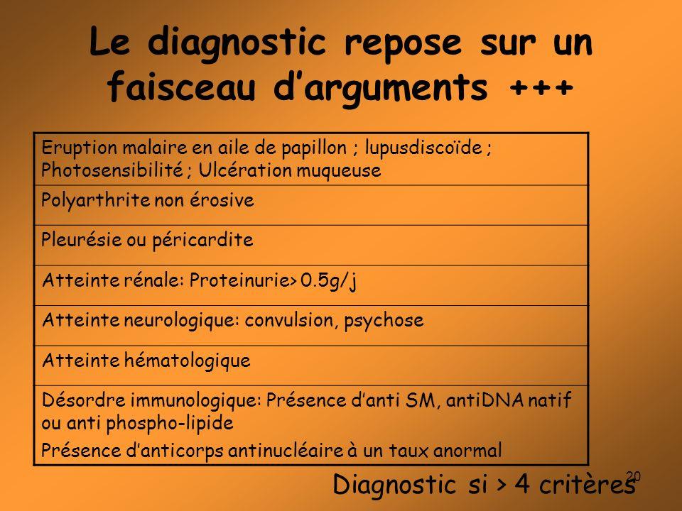 20 Le diagnostic repose sur un faisceau darguments +++ Eruption malaire en aile de papillon ; lupusdiscoïde ; Photosensibilité ; Ulcération muqueuse P
