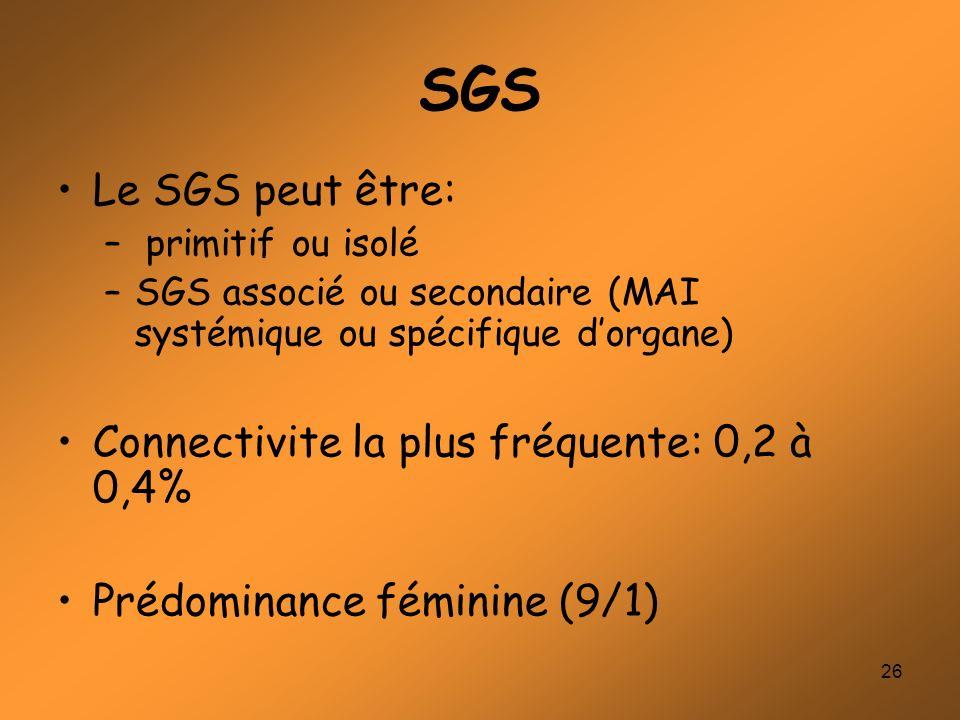 26 SGS Le SGS peut être: – primitif ou isolé –SGS associé ou secondaire (MAI systémique ou spécifique dorgane) Connectivite la plus fréquente: 0,2 à 0