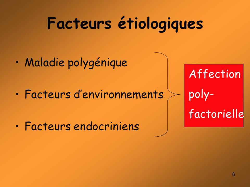 6 Facteurs étiologiques Maladie polygénique Facteurs denvironnements Facteurs endocriniens Affection poly- factorielle