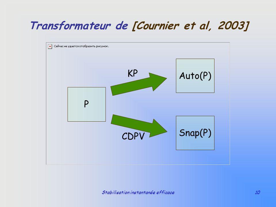 Stabilisation instantanée efficace10 Transformateur de [Cournier et al, 2003] KP Auto(P) P CDPV Snap(P)