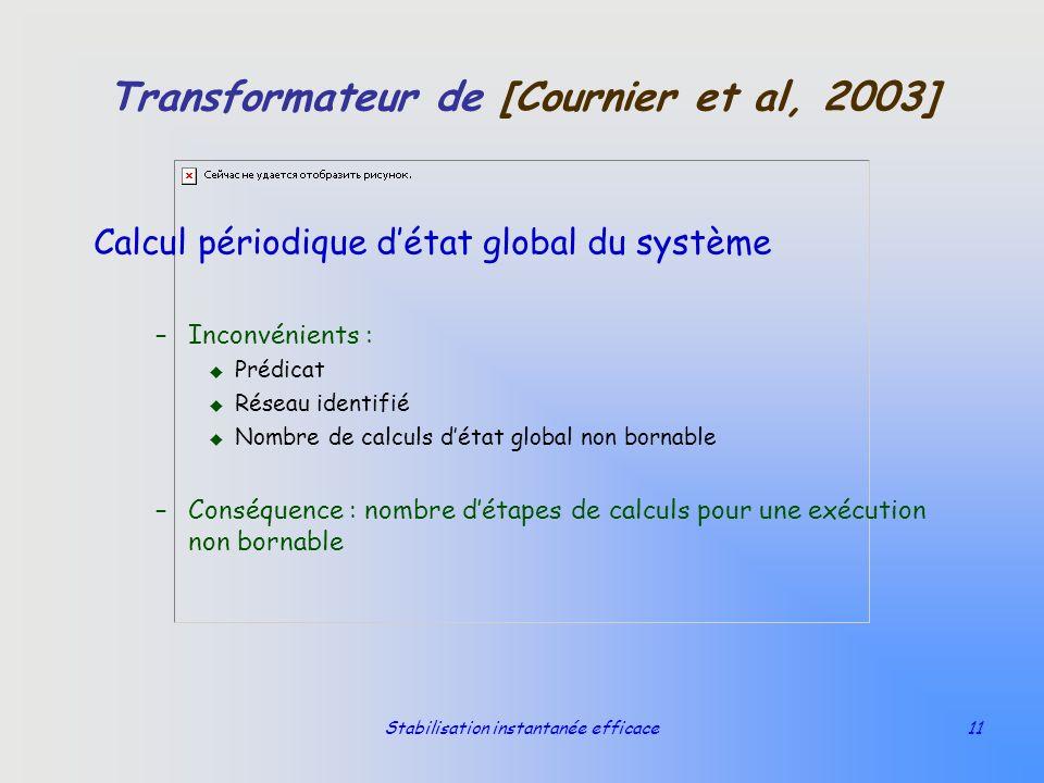 Stabilisation instantanée efficace11 Transformateur de [Cournier et al, 2003] Calcul périodique détat global du système –Inconvénients : u Prédicat u