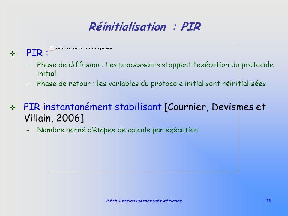 Stabilisation instantanée efficace15 Réinitialisation : PIR v PIR : –Phase de diffusion : Les processeurs stoppent lexécution du protocole initial –Ph