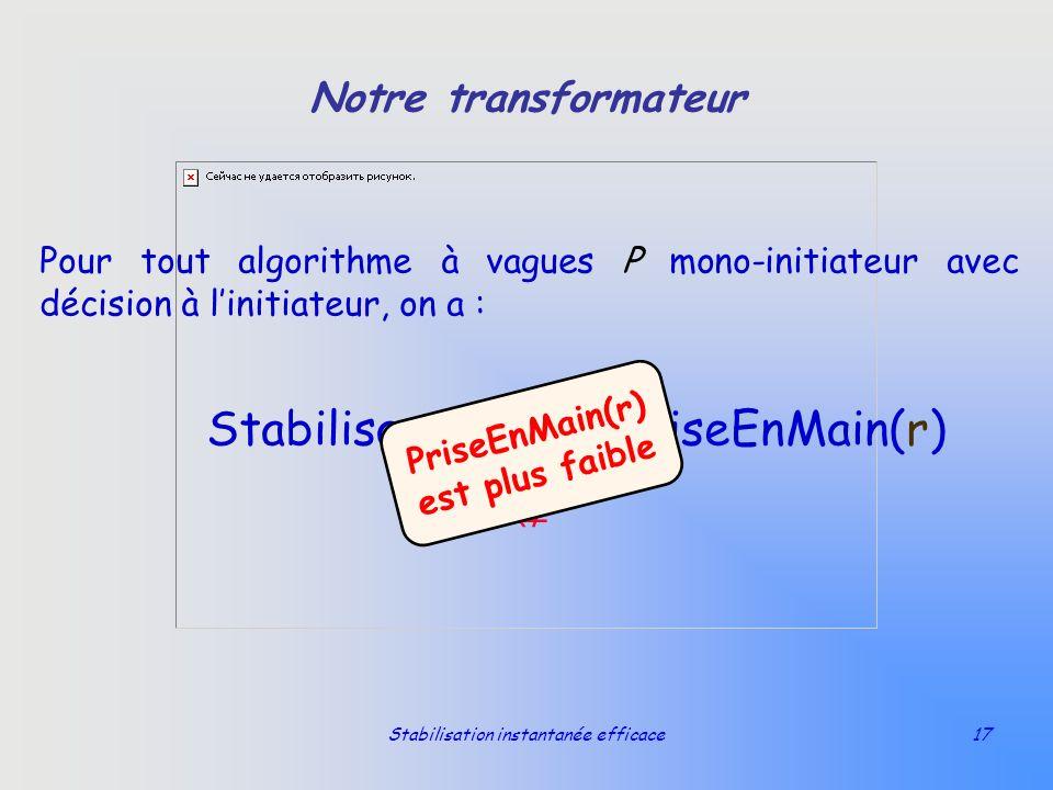 Stabilisation instantanée efficace17 Notre transformateur Pour tout algorithme à vagues P mono-initiateur avec décision à linitiateur, on a : Stabilis