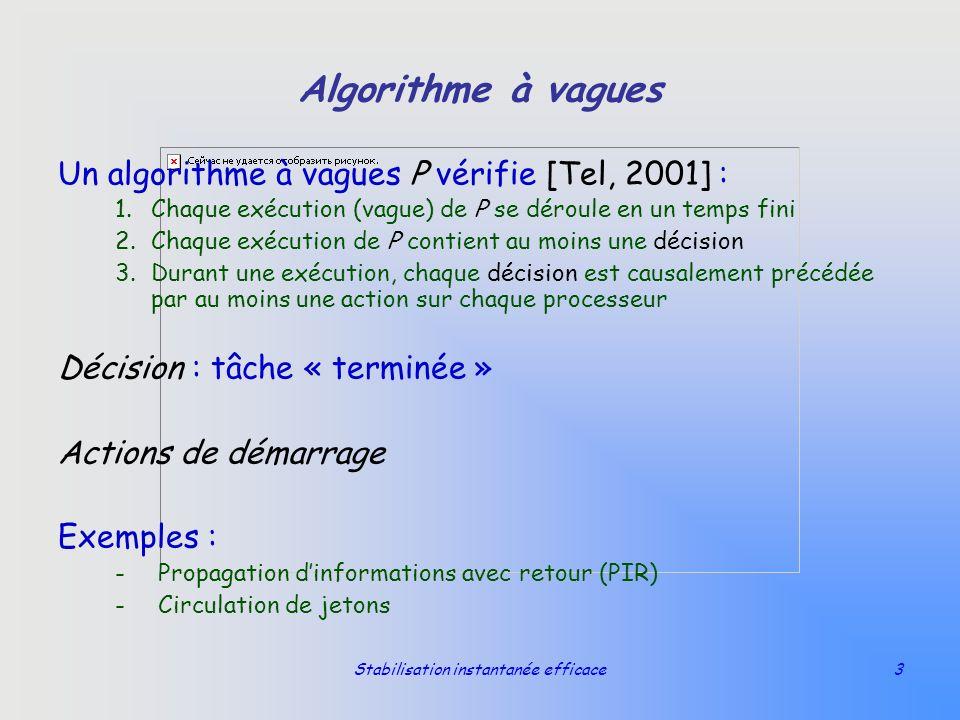 Stabilisation instantanée efficace3 Algorithme à vagues Un algorithme à vagues P vérifie [Tel, 2001] : 1.Chaque exécution (vague) de P se déroule en u