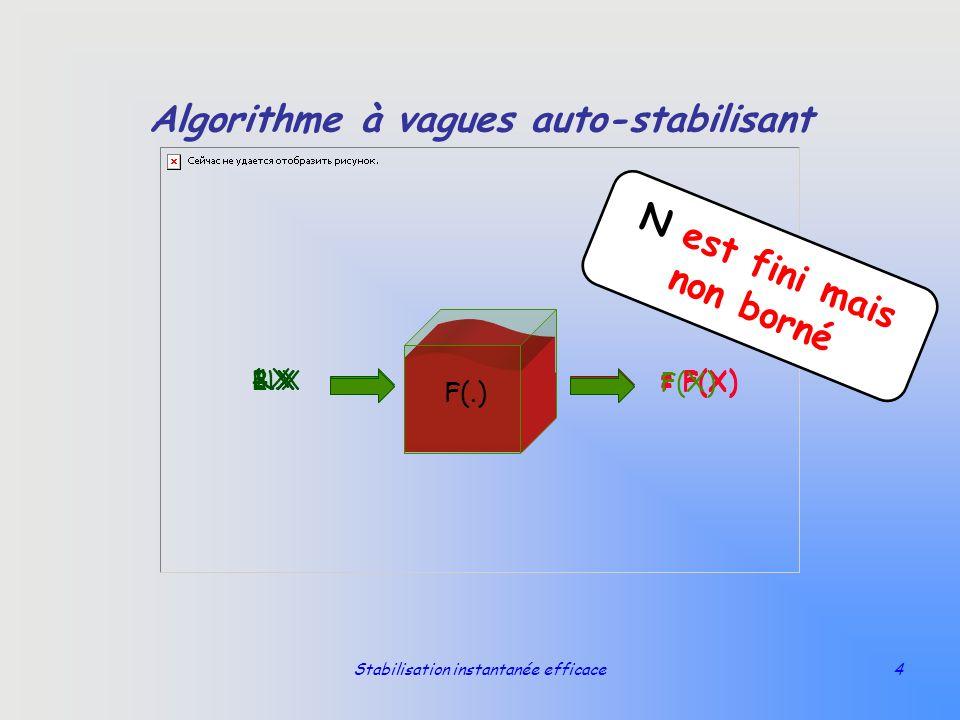 Stabilisation instantanée efficace4 Algorithme à vagues auto-stabilisant 1.X F(X) 2.X F(X) 3.X F(X) 4.X F(X) N.X F(X) N est fini mais non borné F(.)
