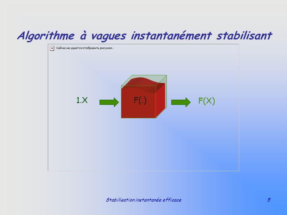Stabilisation instantanée efficace5 Algorithme à vagues instantanément stabilisant 1.X F(X) F(.)