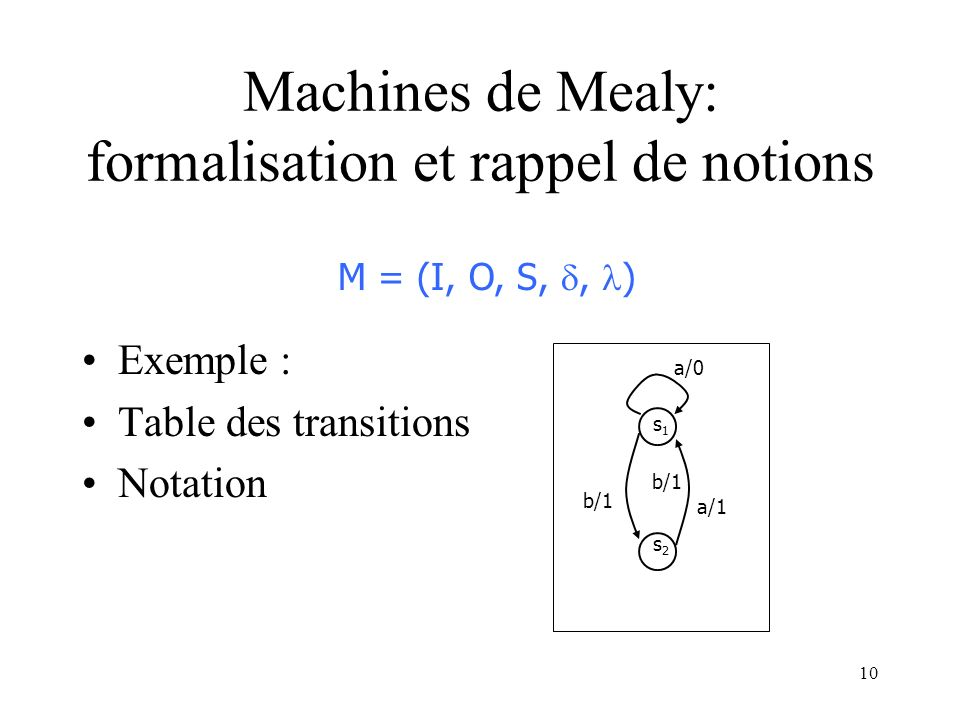10 Machines de Mealy: formalisation et rappel de notions Exemple : Table des transitions Notation M = (I, O, S,, ) s1s1 s2s2 b/1 a/1 a/0