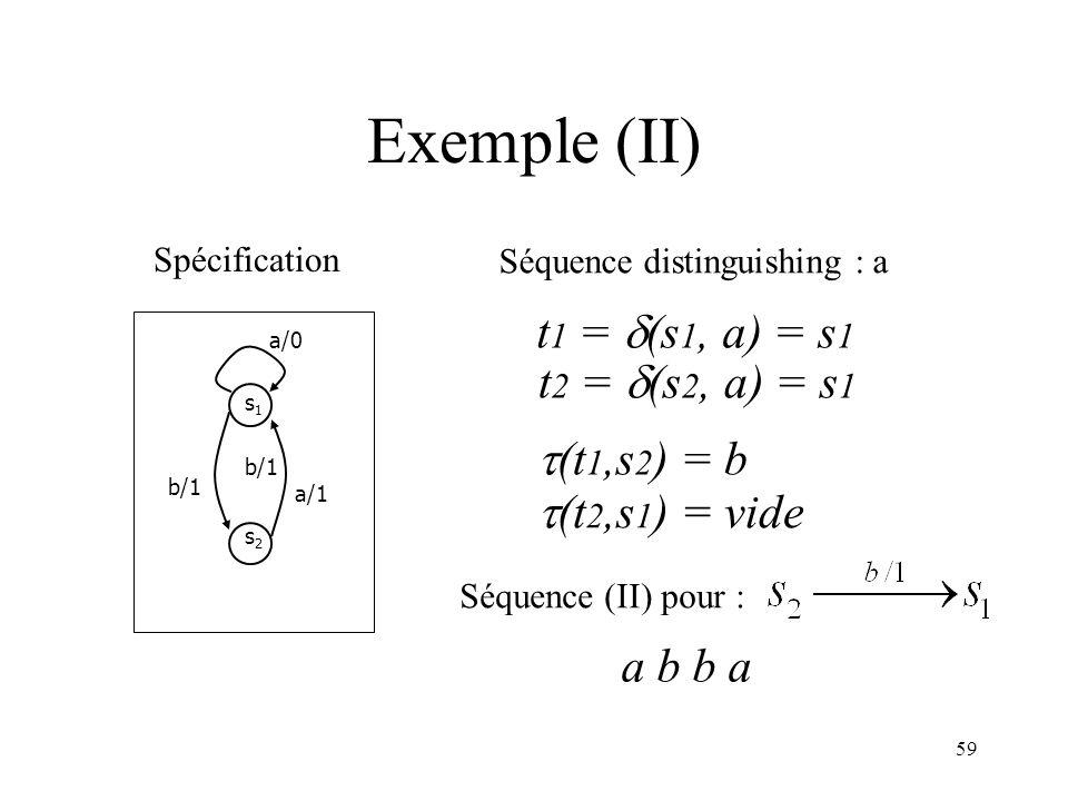59 Exemple (II) s1s1 s2s2 b/1 a/1 a/0 Spécification Séquence distinguishing : a t 1 = (s 1, a) = s 1 t 2 = (s 2, a) = s 1 (t 1,s 2 ) = b (t 2,s 1 ) =