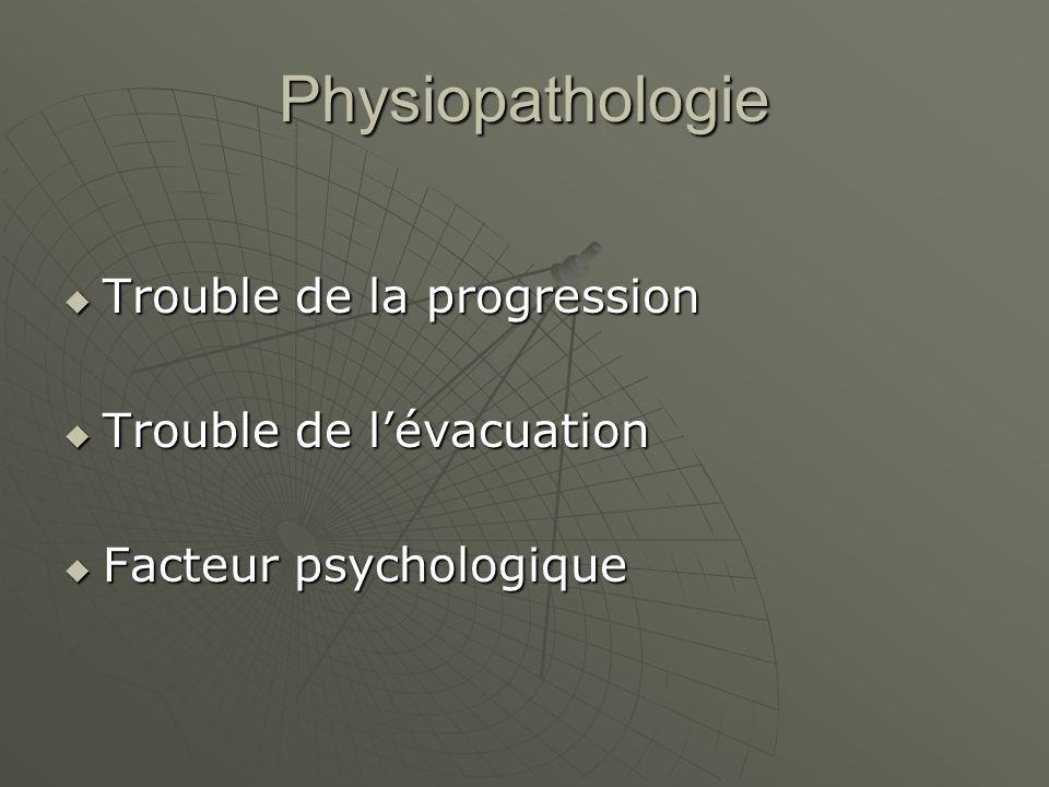 Physiopathologie Trouble de la progression Trouble de la progression Trouble de lévacuation Trouble de lévacuation Facteur psychologique Facteur psychologique