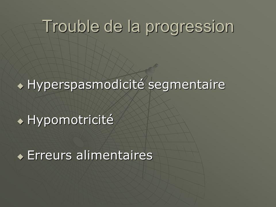 Trouble de la progression Hyperspasmodicité segmentaire Hyperspasmodicité segmentaire Hypomotricité Hypomotricité Erreurs alimentaires Erreurs aliment
