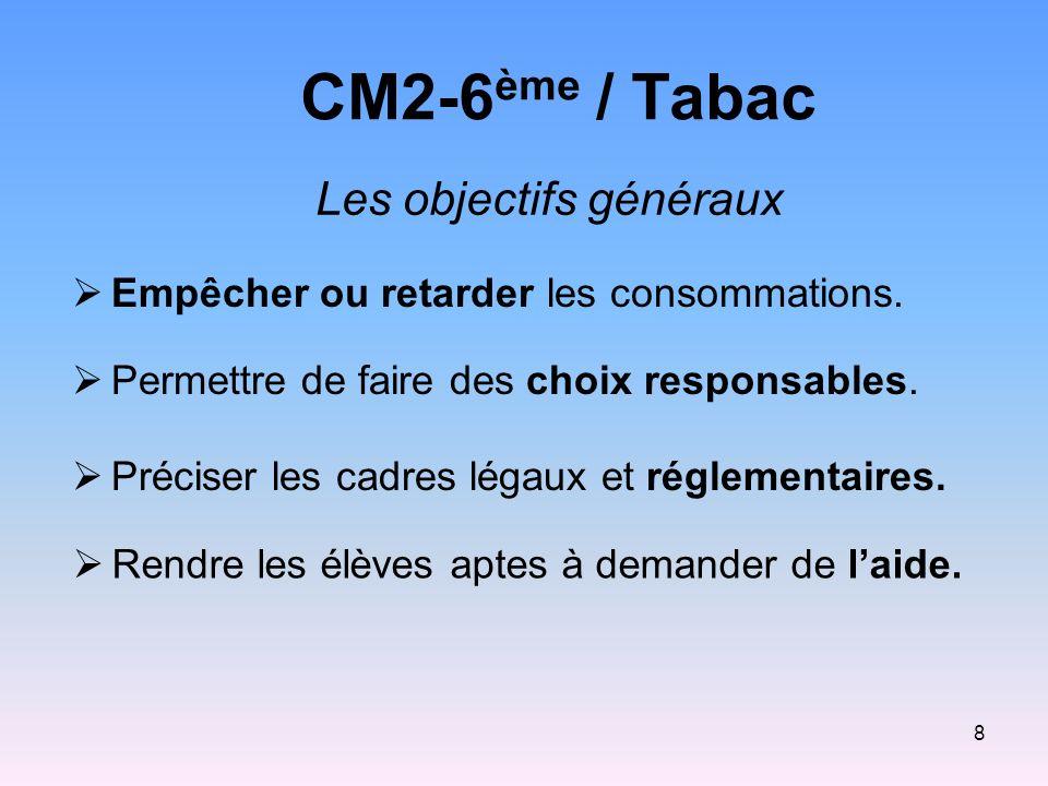 8 CM2-6 ème / Tabac Les objectifs généraux Permettre de faire des choix responsables.