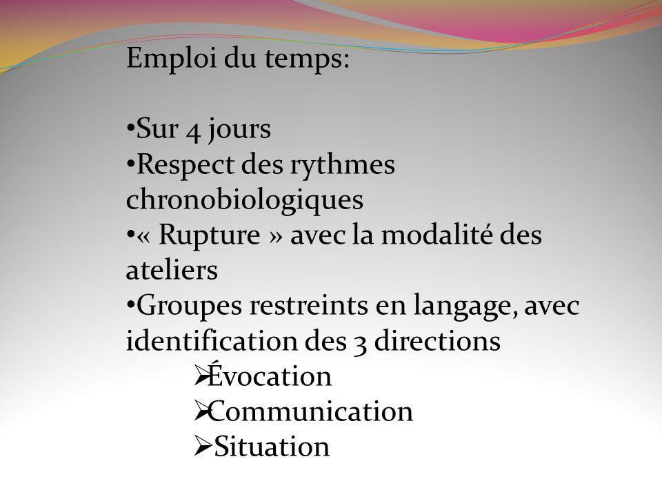 Emploi du temps: Sur 4 jours Respect des rythmes chronobiologiques « Rupture » avec la modalité des ateliers Groupes restreints en langage, avec ident