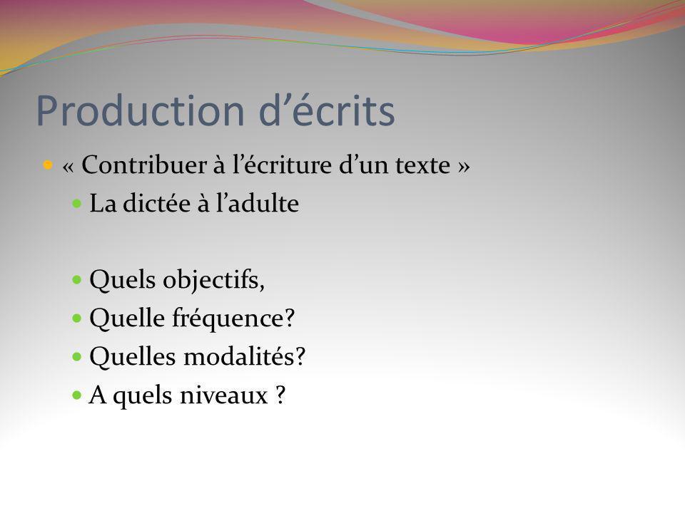 Production décrits « Contribuer à lécriture dun texte » La dictée à ladulte Quels objectifs, Quelle fréquence? Quelles modalités? A quels niveaux ?