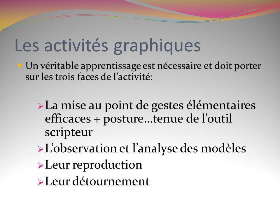 Les activités graphiques Un véritable apprentissage est nécessaire et doit porter sur les trois faces de lactivité: La mise au point de gestes élément