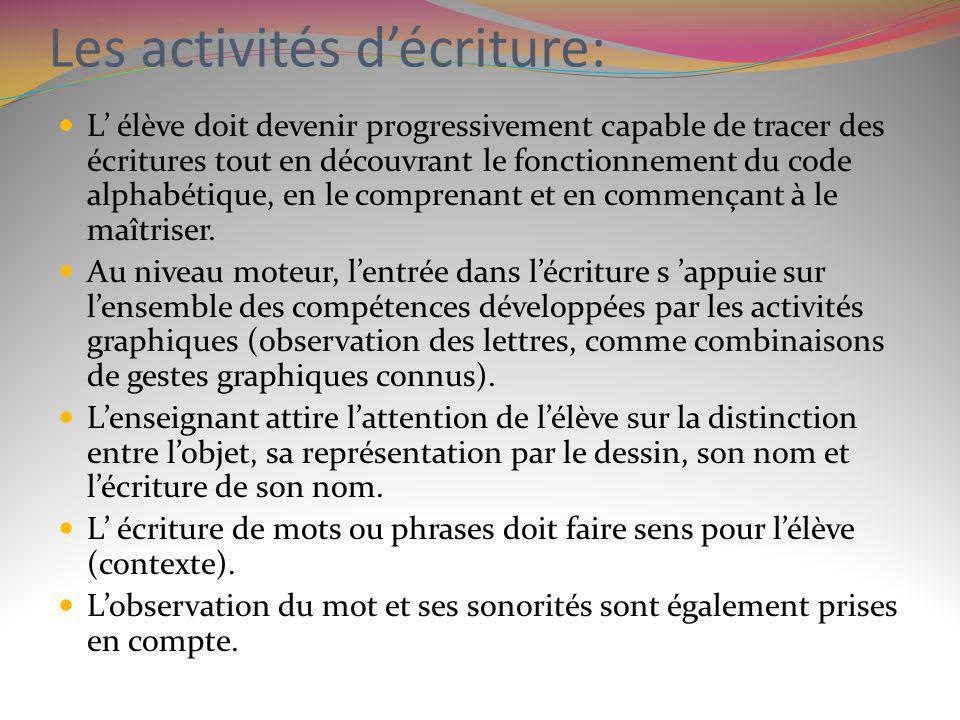 Les activités décriture: L élève doit devenir progressivement capable de tracer des écritures tout en découvrant le fonctionnement du code alphabétiqu