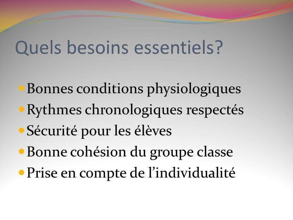 Quels besoins essentiels? Bonnes conditions physiologiques Rythmes chronologiques respectés Sécurité pour les élèves Bonne cohésion du groupe classe P
