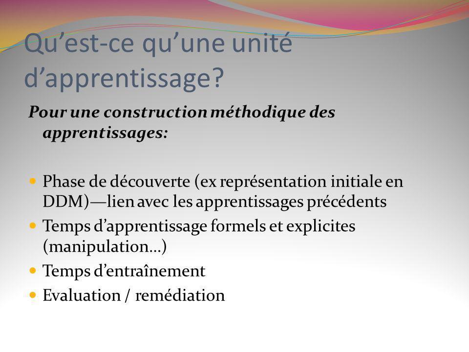 Quest-ce quune unité dapprentissage? Pour une construction méthodique des apprentissages: Phase de découverte (ex représentation initiale en DDM)lien